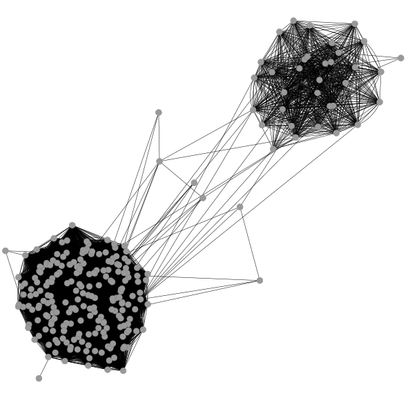 an analysis of the topic of a real friend It seems obvious that your friends would agree they are your friends  this  enabled sophisticated statistical network analysis, which couldn't.