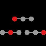 node vector distance