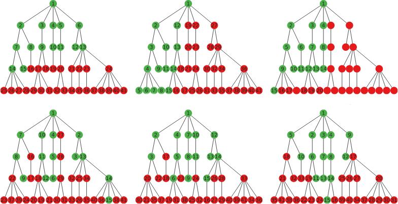 Network Samples